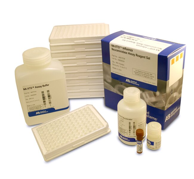 NA-XTD™ Influenza Neuraminidase Assay Kit