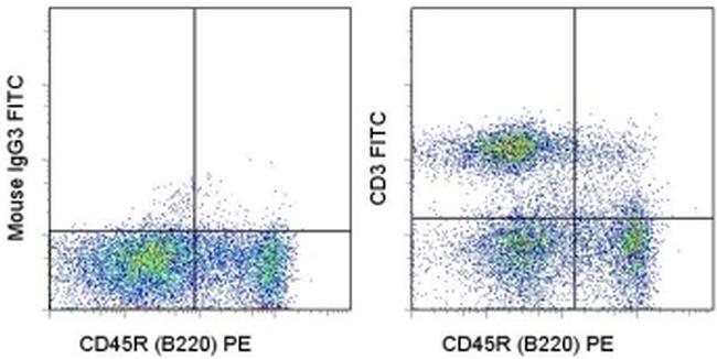 CD3 Antibody (11-0030-81) in Flow Cytometry
