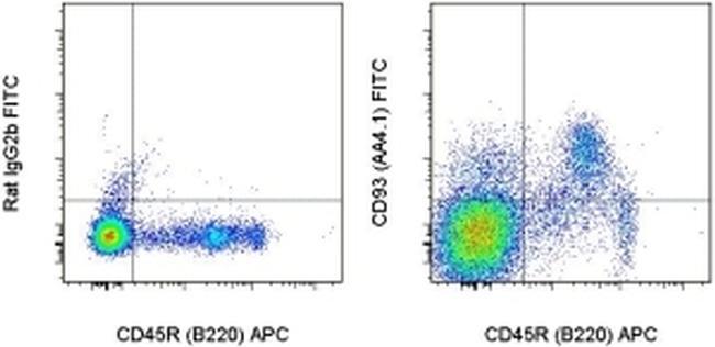 CD93 (AA4.1) Antibody (11-5892-81) in Flow Cytometry