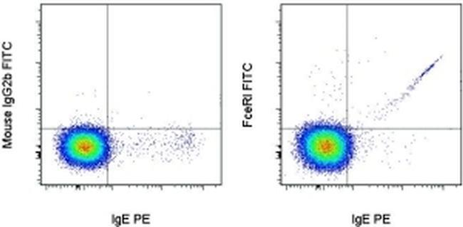 FceR1 alpha Antibody (11-5899-41) in Flow Cytometry