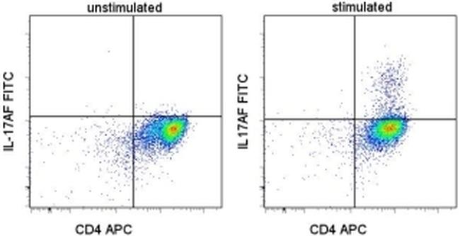 IL-17AF Antibody (11-9179-42) in Flow Cytometry