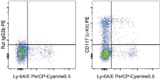 CD117 (c-Kit) Antibody (12-1171-81) in Flow Cytometry