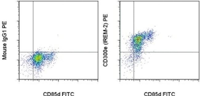 CD300e (IREM-2) Antibody (12-3007-41) in Flow Cytometry
