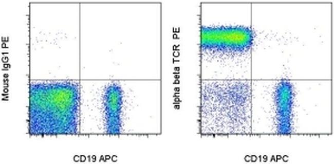 TCR alpha/beta Antibody (12-9986-41) in Flow Cytometry