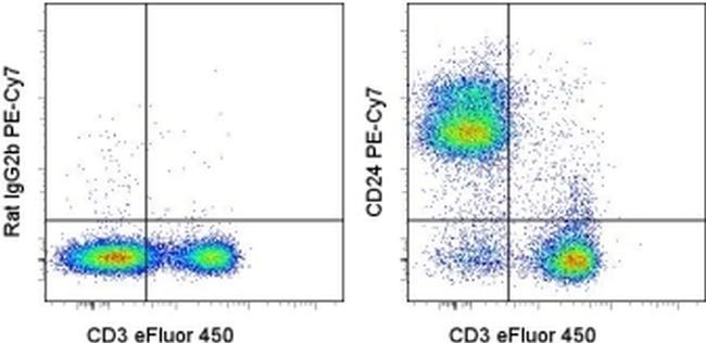 CD24 Antibody (25-0242-80) in Flow Cytometry