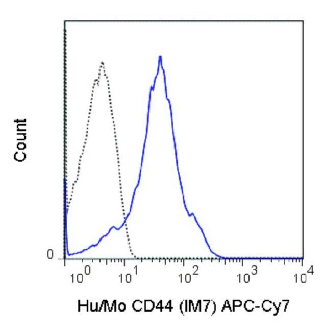 CD44 Antibody (A27059) in Flow Cytometry