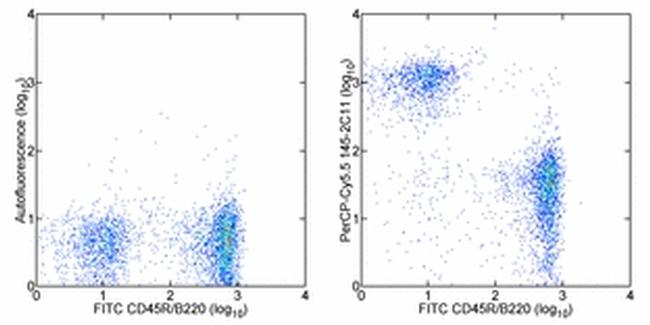 CD3e Antibody (45-0031-80) in Flow Cytometry