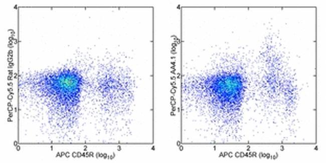CD93 (AA4.1) Antibody (45-5892-80) in Flow Cytometry