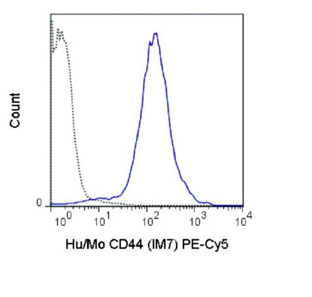 CD44 Antibody (A27094)