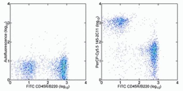 CD3e Antibody (A14784)