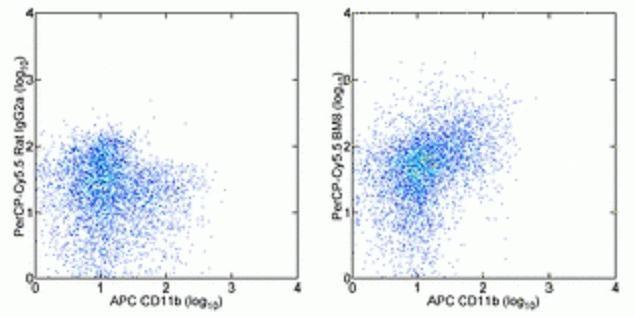 F4/80 Antibody (A14800)