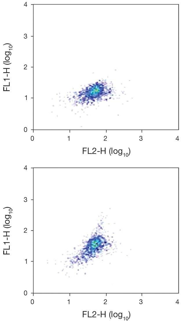 IL15RA Antibody (A18468)