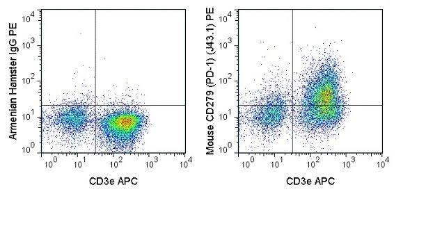 PD-1 / CD279 Antibody (A18700)