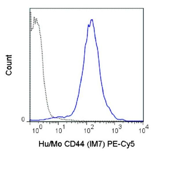 CD44 / H-CAM Antibody (A18703)