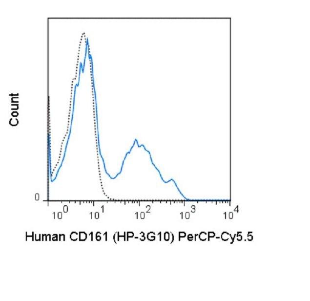 KLRB1 / CD161 Antibody (A18718)