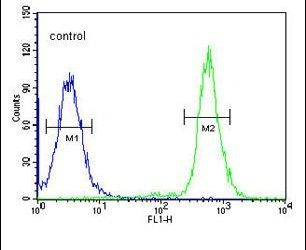 A2ML1 Antibody (PA5-24660) in Flow Cytometry