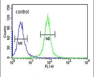 SLC7A10 Antibody (PA5-25422) in Flow Cytometry