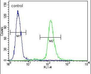 ACAP3 Antibody (PA5-25101) in Flow Cytometry