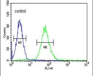 ADCY10 Antibody (PA5-25756) in Flow Cytometry