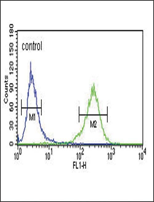 AHR Antibody (PA5-25447) in Flow Cytometry