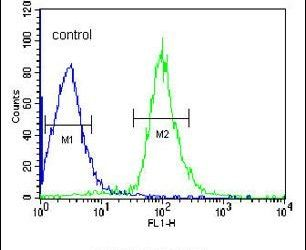 Fetuin A Antibody (PA5-23615) in Flow Cytometry