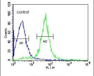 AMID Antibody (PA5-24562) in Flow Cytometry