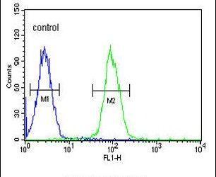 AKR1C3 Antibody (PA5-23667) in Flow Cytometry