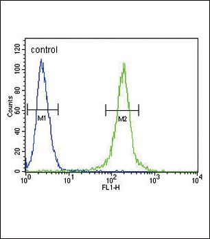 AMH Antibody (PA5-26938) in Flow Cytometry
