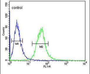 alpha Amylase Antibody (PA5-26528) in Flow Cytometry