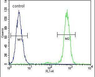 APC5 Antibody (PA5-24454) in Flow Cytometry