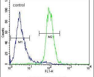Angiopoietin 2 Antibody (PA5-23612) in Flow Cytometry