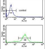 APOBEC3F Antibody (PA5-26184) in Flow Cytometry