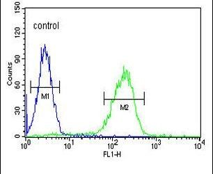 Apolipoprotein L6 Antibody (PA5-23622) in Flow Cytometry