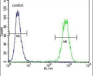 ARV1 Antibody (PA5-24151) in Flow Cytometry