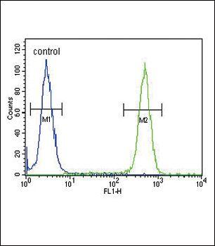 ASMT Antibody (PA5-24721) in Flow Cytometry