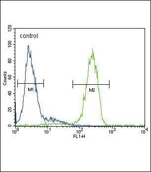 ATP7B Antibody (PA5-13429) in Flow Cytometry