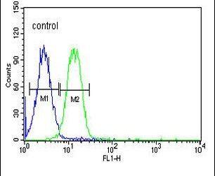AVIL Antibody (PA5-24690) in Flow Cytometry