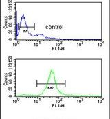 B3GALT6 Antibody (PA5-24932) in Flow Cytometry