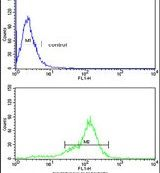 BCL2A1 Antibody (PA5-24561) in Flow Cytometry