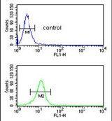 BLNK Antibody (PA5-13427) in Flow Cytometry