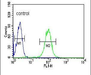 BPI Antibody (PA5-26069) in Flow Cytometry