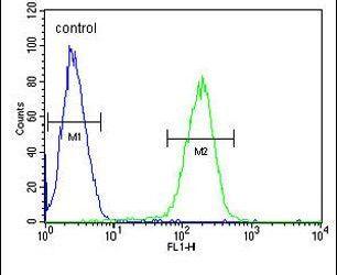 SFR1 Antibody (PA5-24555) in Flow Cytometry