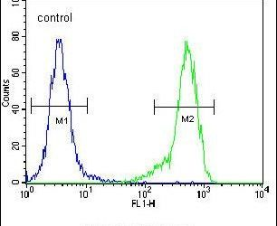 C4orf31 Antibody (PA5-25710) in Flow Cytometry