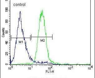 C5AR1 Antibody (PA5-24194) in Flow Cytometry