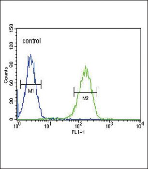 CACNA2D4 Antibody (PA5-25612) in Flow Cytometry