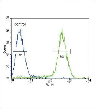 CNR2 Antibody (PA5-24168) in Flow Cytometry