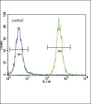 CCDC85C Antibody (PA5-24014) in Flow Cytometry