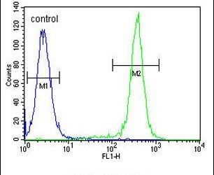CCDC122 Antibody (PA5-24342) in Flow Cytometry