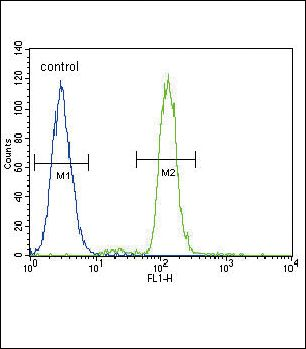 CD14 Antibody (PA5-13306) in Flow Cytometry