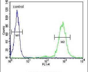 CD69 Antibody (PA5-25328) in Flow Cytometry